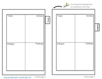THE CATCHER IN THE RYE: INTERACTIVE NOTEBOOK CHARACTERIZATION MINI FLIP