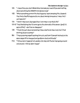 The Catcher in the Rye: Observing Holden (Written Response)