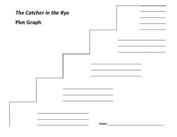 The Catcher in the Rye Plot Graph - J. D. Salinger