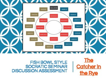 The Catcher in the Rye Socratic Seminar Fishbowl Style