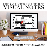 The Catcher in the Rye Visual Note-Taking Activity