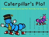 The Caterpillar's Line Plot: A Measurement and Line Plot A