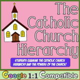 Catholic Church Hierarchy & the Powers of the Church! Fun Graphic Organizer!