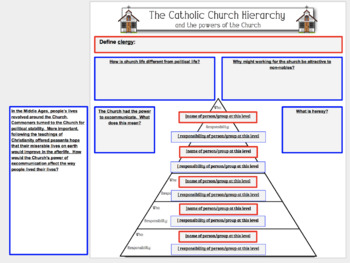 catholic church hierarchy the powers of the church fun graphic organizer. Black Bedroom Furniture Sets. Home Design Ideas