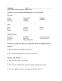 Prentice Hall World Geography - The Caucasus and Central Asia Map Activity