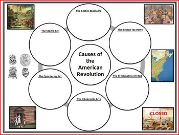 The Causes of the American Revolution Graphic Organizer