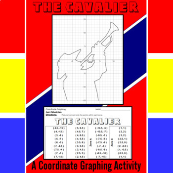 The Cavalier on Trumpet - A Coordinate Graphing Activity