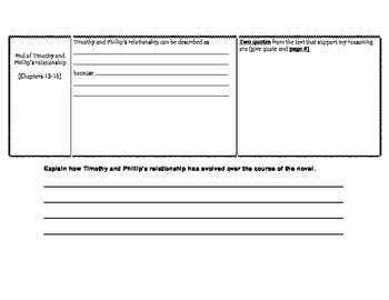 The Cay Common Core Aligned Graphic Organizers