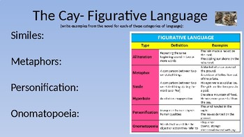 The Cay- Reading Response Materials