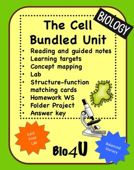 The Cell Bundled Unit