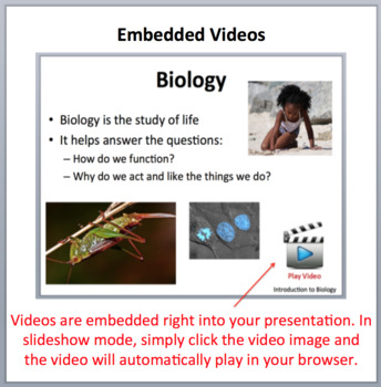 The Cell Theory - A Middle School Biology Lesson