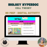 The Cell Theory Hyperdoc