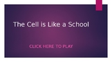 The Cell is Like a School
