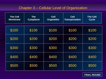 Cells: Levels of Organization Jeopardy Review