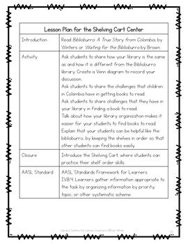 The Centered School Library Update