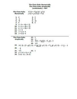 The Chain Rule - Numerically and Graphically