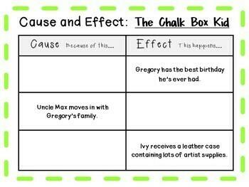 The Chalk Box Kid by Clyde Robert Bulla: A Complete Novel Study!