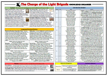 The Charge of the Light Brigade Knowledge Organizer/ Revision Mat!