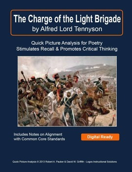 """The Charge of the Light Brigade"" by A.L. Tennyson: Quick Picture Analysis"