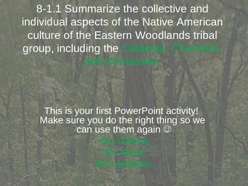 The Cherokee, Catawba, & Yemassee