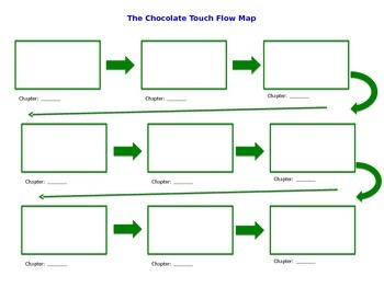 The Chocolate Touch Exit Slips