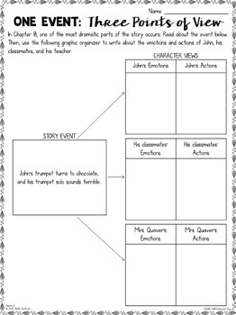 The Chocolate Touch Novel Study Unit: comprehension, vocab, activities, tests