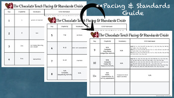 The Chocolate Touch Novel Study Book Unit Printable Version