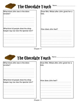 The Chocolate Touch reading responses