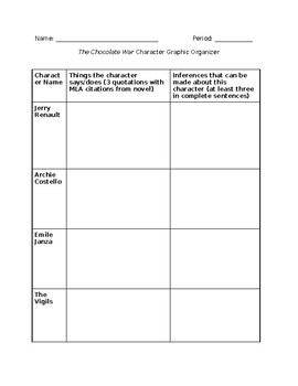 The Chocolate War - Character Graphic Organizer