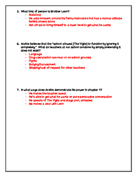 The Chocolate War: Discussion Questions on Chapters 1-4