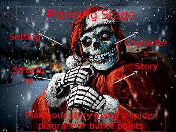 The Christmas Horror Story – Creative Writing