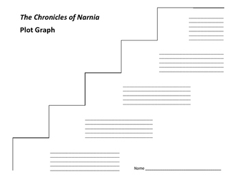 The Chronicles of Narnia Plot Graph - C.S. Lewis