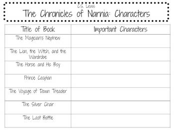 The Chronicles of Narnia by C.S. Lewis: A Series Study