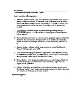 The Chrysalids Comparative Essay Task Sheet