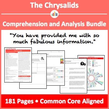 The Chrysalids – Comprehension and Analysis Bundle