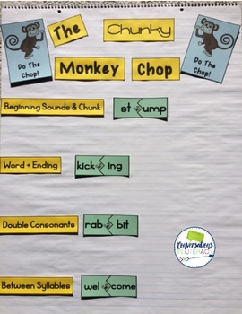 The Chunky Monkey Chop Word Breaking Activities
