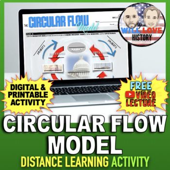 The Circular Flow Model Activity