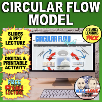 The Circular Flow Model Bundle