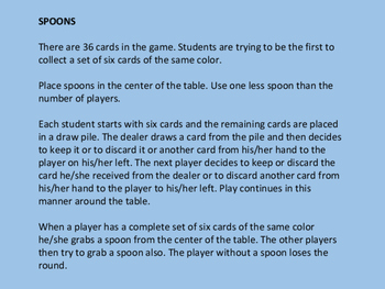 The City Spoons Card Game -The City Vocabulary in English