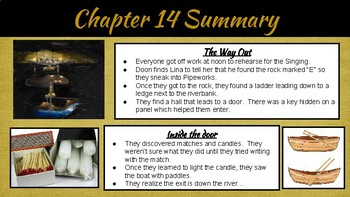 The City of Ember Chapter Summaries