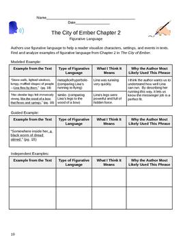 The City of Ember Novel Study