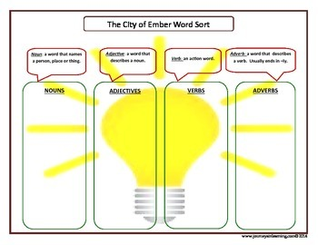 The City of Ember-Vocabulary Fun