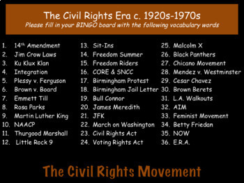PowerPoint The Civil Rights Era: US History Review Presentation