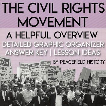 The Civil Rights Movement Detailed Graphic Organizer APUSH Review