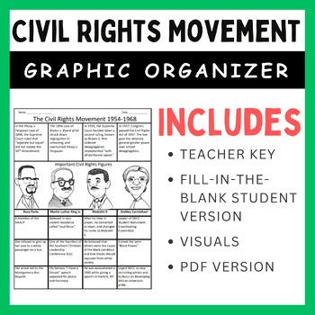 The Civil Rights Movement: Graphic Organizer