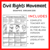 The Civil Rights Movement: Graphic Organizer