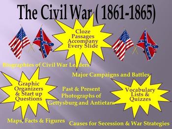 Civil War Unit & Resource Bundle PowerPoint