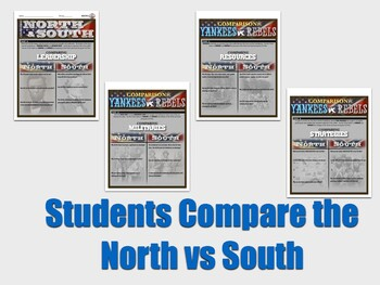 The Civil War Begins: Comparing the North and South Digital Bundle