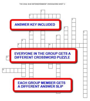 The Civil War: Interdependent Crossword Puzzles Activity