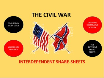 The Civil War: Interdependent Share-Sheets Activity